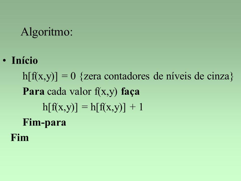 Algoritmo: Início h[f(x,y)] = 0 {zera contadores de níveis de cinza}